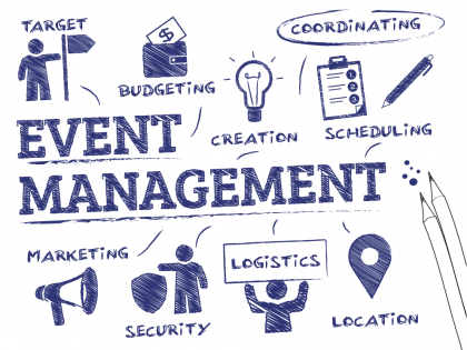 Diagram showing event planning process including event logistics, event budgeting and other business functions.